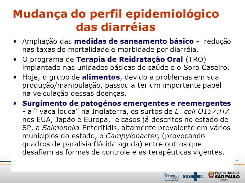 Ampliação das medidas de saneamento básico - redução nas taxas de mortalidade e morbidade por diarréia. O programa de Terapia de Reidratação Oral (TRO