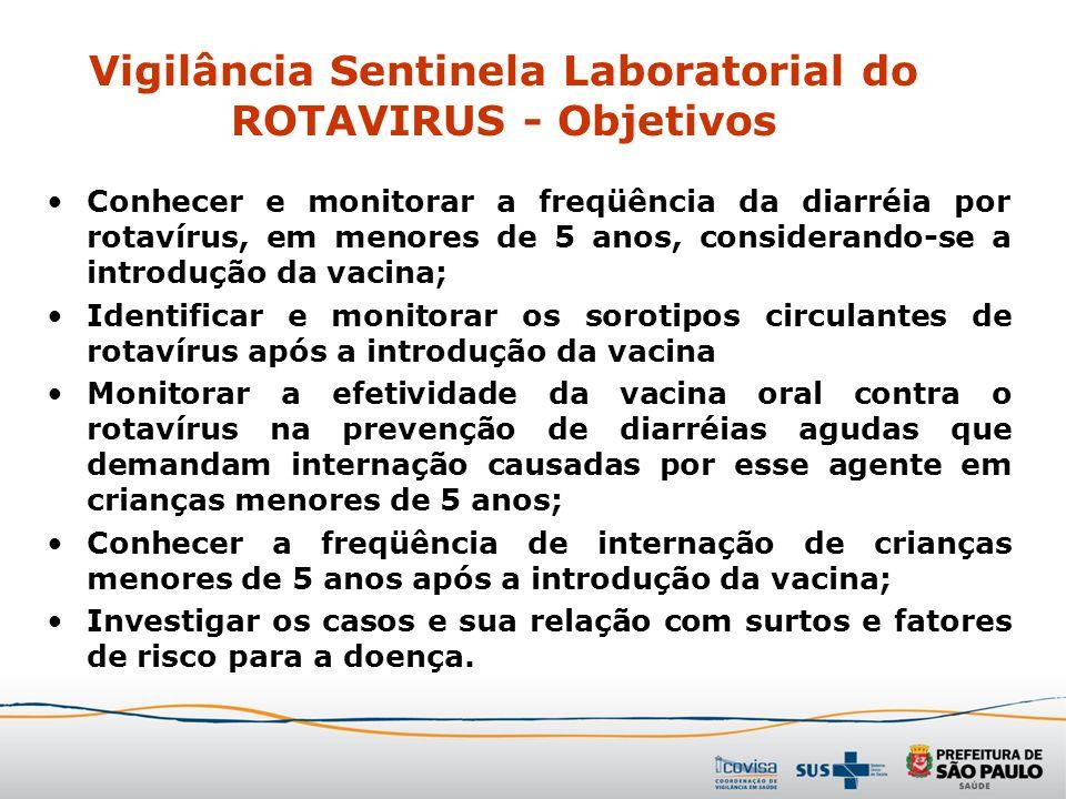 Vigilância Sentinela Laboratorial do ROTAVIRUS - Objetivos Conhecer e monitorar a freqüência da diarréia por rotavírus, em menores de 5 anos, consider