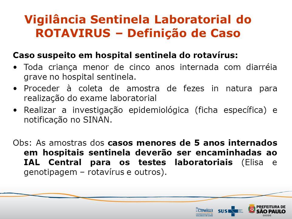 Vigilância Sentinela Laboratorial do ROTAVIRUS – Definição de Caso Caso suspeito em hospital sentinela do rotavírus: Toda criança menor de cinco anos