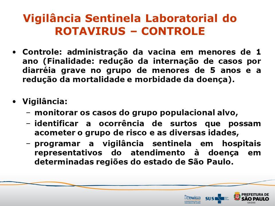Vigilância Sentinela Laboratorial do ROTAVIRUS – CONTROLE Controle: administração da vacina em menores de 1 ano (Finalidade: redução da internação de