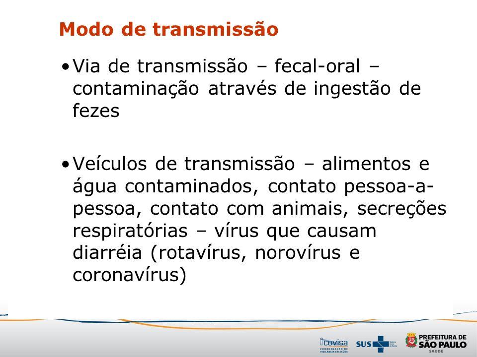 Via de transmissão – fecal-oral – contaminação através de ingestão de fezes Veículos de transmissão – alimentos e água contaminados, contato pessoa-a-