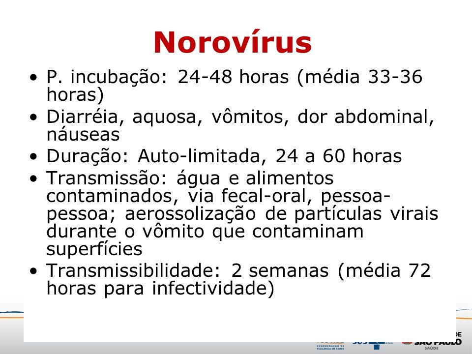 Norovírus P. incubação: 24-48 horas (média 33-36 horas) Diarréia, aquosa, vômitos, dor abdominal, náuseas Duração: Auto-limitada, 24 a 60 horas Transm