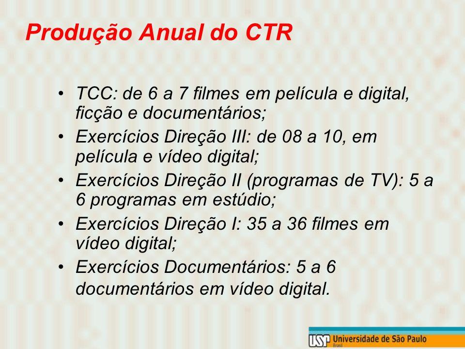 Produção Anual do CTR TCC: de 6 a 7 filmes em película e digital, ficção e documentários; Exercícios Direção III: de 08 a 10, em película e vídeo digital; Exercícios Direção II (programas de TV): 5 a 6 programas em estúdio; Exercícios Direção I: 35 a 36 filmes em vídeo digital; Exercícios Documentários: 5 a 6 documentários em vídeo digital.