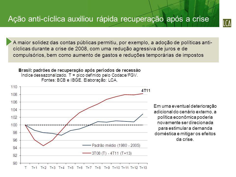 A maior solidez das contas públicas permitiu, por exemplo, a adoção de políticas anti- cíclicas durante a crise de 2008, com uma redução agressiva de