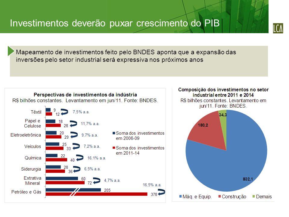 Mapeamento de investimentos feito pelo BNDES aponta que a expansão das inversões pelo setor industrial será expressiva nos próximos anos Investimentos deverão puxar crescimento do PIB