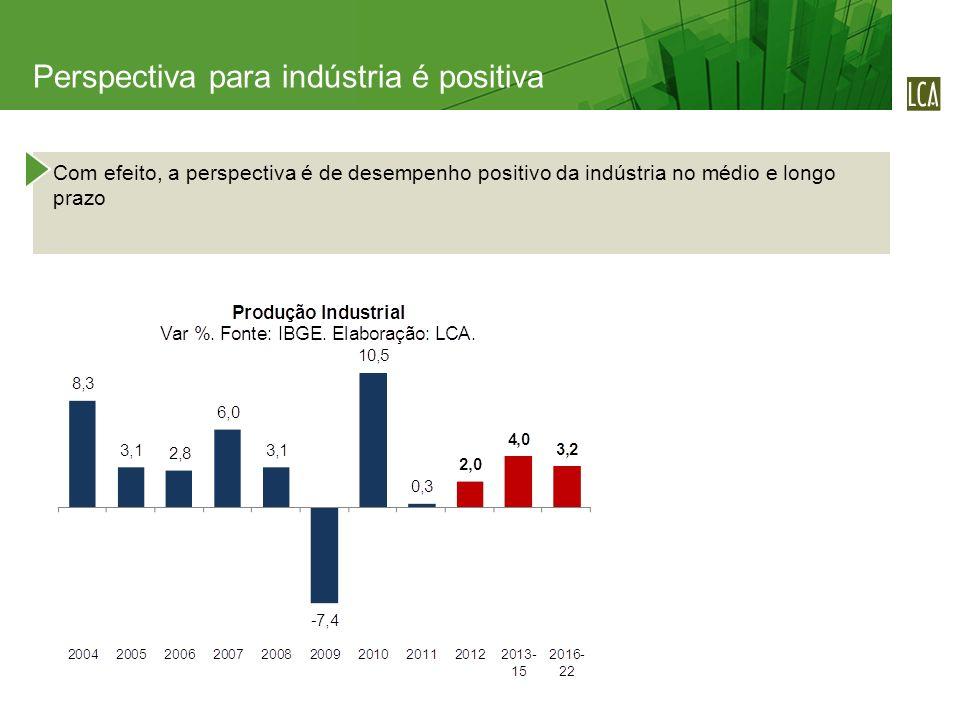 Com efeito, a perspectiva é de desempenho positivo da indústria no médio e longo prazo Perspectiva para indústria é positiva