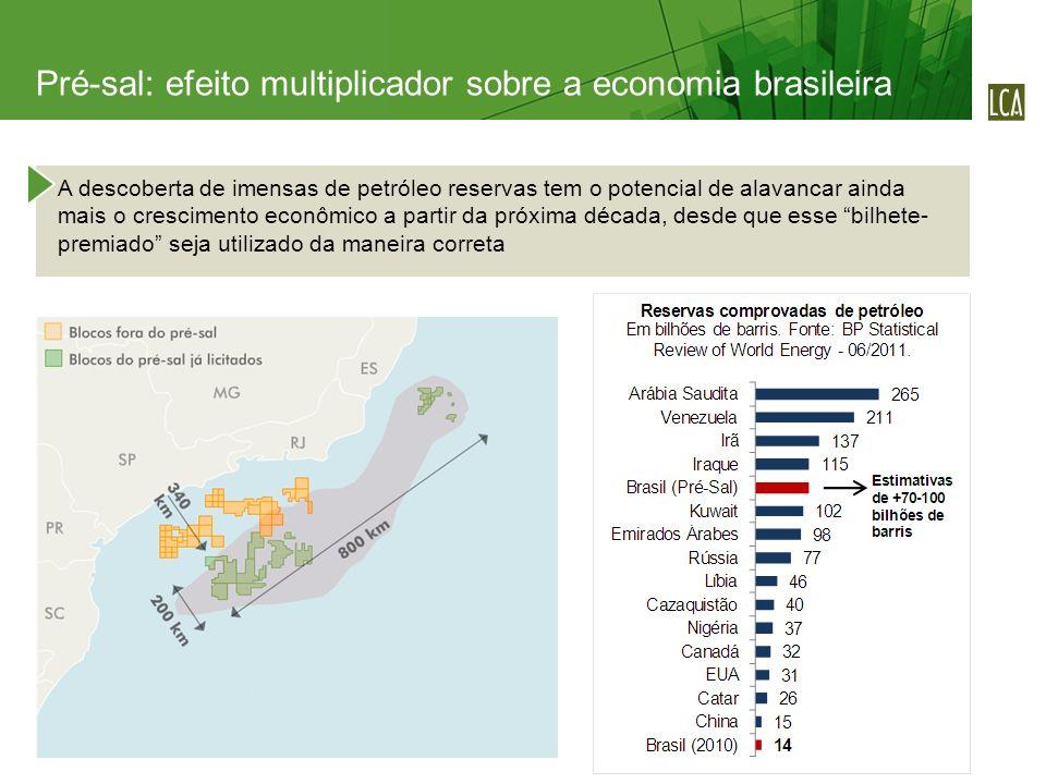 A descoberta de imensas de petróleo reservas tem o potencial de alavancar ainda mais o crescimento econômico a partir da próxima década, desde que esse bilhete- premiado seja utilizado da maneira correta Pré-sal: efeito multiplicador sobre a economia brasileira
