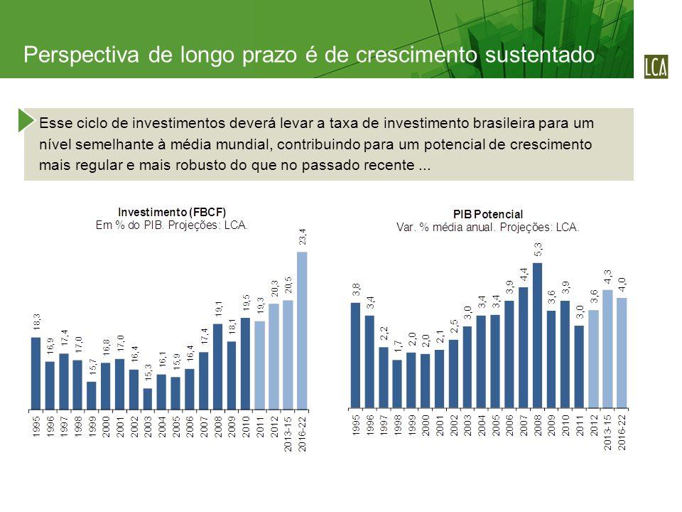 Esse ciclo de investimentos deverá levar a taxa de investimento brasileira para um nível semelhante à média mundial, contribuindo para um potencial de crescimento mais regular e mais robusto do que no passado recente...