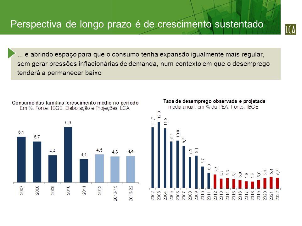 ... e abrindo espaço para que o consumo tenha expansão igualmente mais regular, sem gerar pressões inflacionárias de demanda, num contexto em que o de