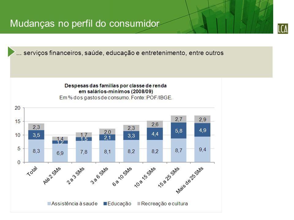 ... serviços financeiros, saúde, educação e entretenimento, entre outros Mudanças no perfil do consumidor
