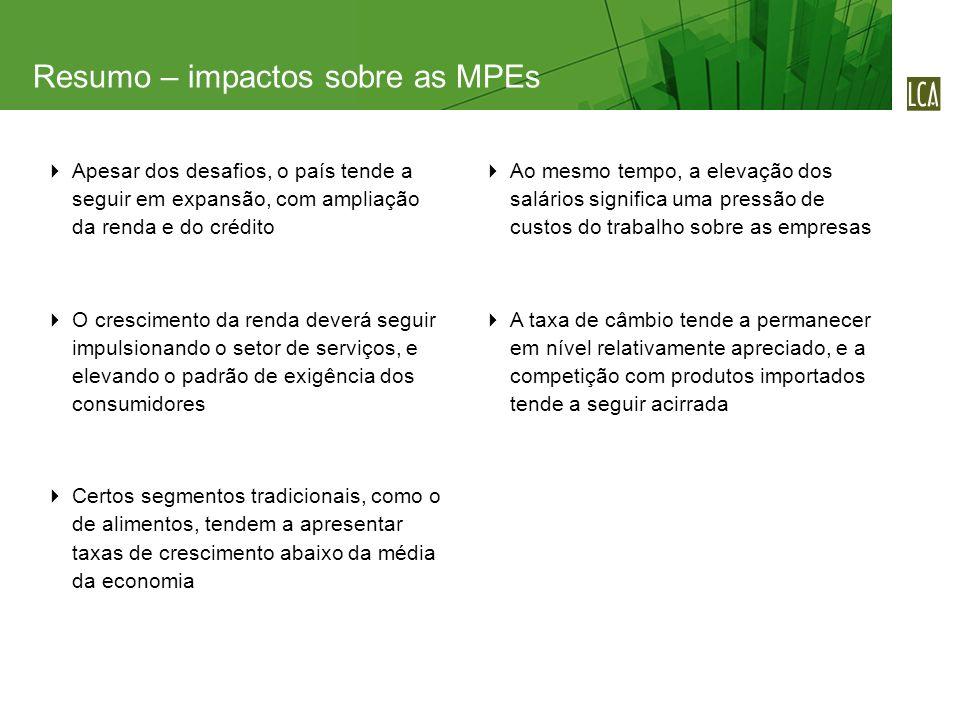 Resumo – impactos sobre as MPEs Apesar dos desafios, o país tende a seguir em expansão, com ampliação da renda e do crédito O crescimento da renda dev