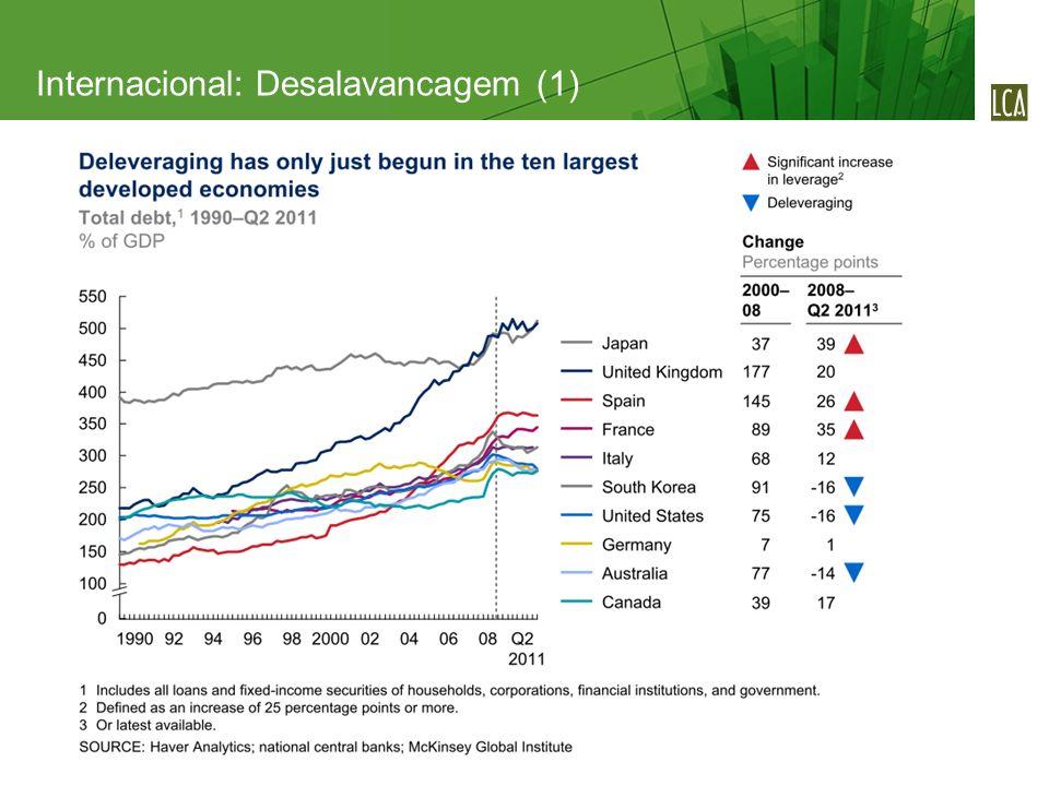 Além disso, o crescimento da renda tem ampliado espaço para aumento da sofisticação do consumo, mesmo em mercados ainda não consolidados (penetração relativamente baixa) Mudanças no perfil do consumidor