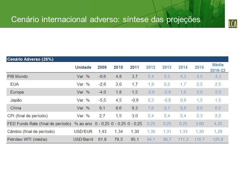 O grau de instrução médio do consumidor brasileiro é muito baixo, mas vem aumentando.