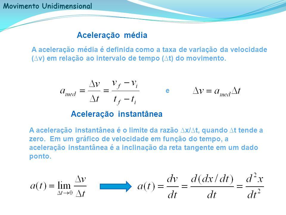 Movimento Unidimensional A aceleração média é definida como a taxa de variação da velocidade (v) em relação ao intervalo de tempo (t) do movimento. Ac