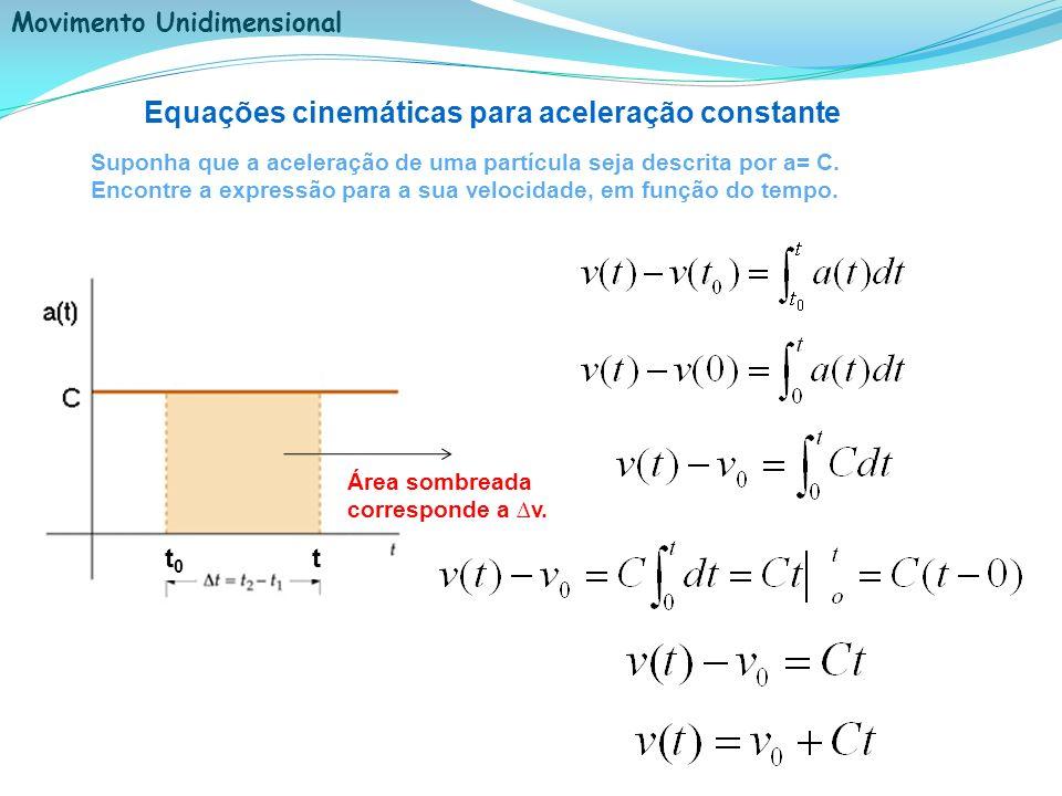 Movimento Unidimensional Equações cinemáticas para aceleração constante Suponha que a aceleração de uma partícula seja descrita por a= C. Encontre a e