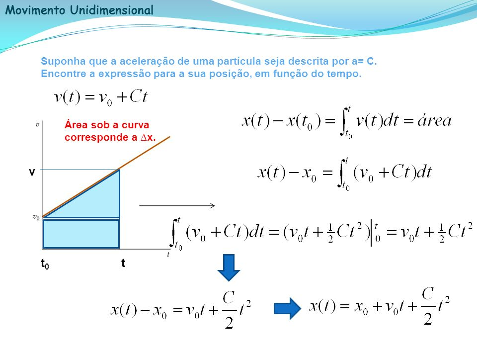 Movimento Unidimensional Suponha que a aceleração de uma partícula seja descrita por a= C. Encontre a expressão para a sua posição, em função do tempo