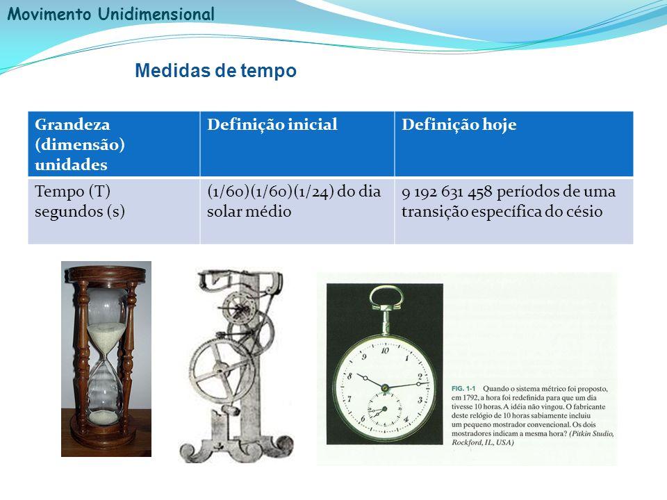 Movimento Unidimensional Medidas de tempo Grandeza (dimensão) unidades Definição inicialDefinição hoje Tempo (T) segundos (s) (1/60)(1/60)(1/24) do di