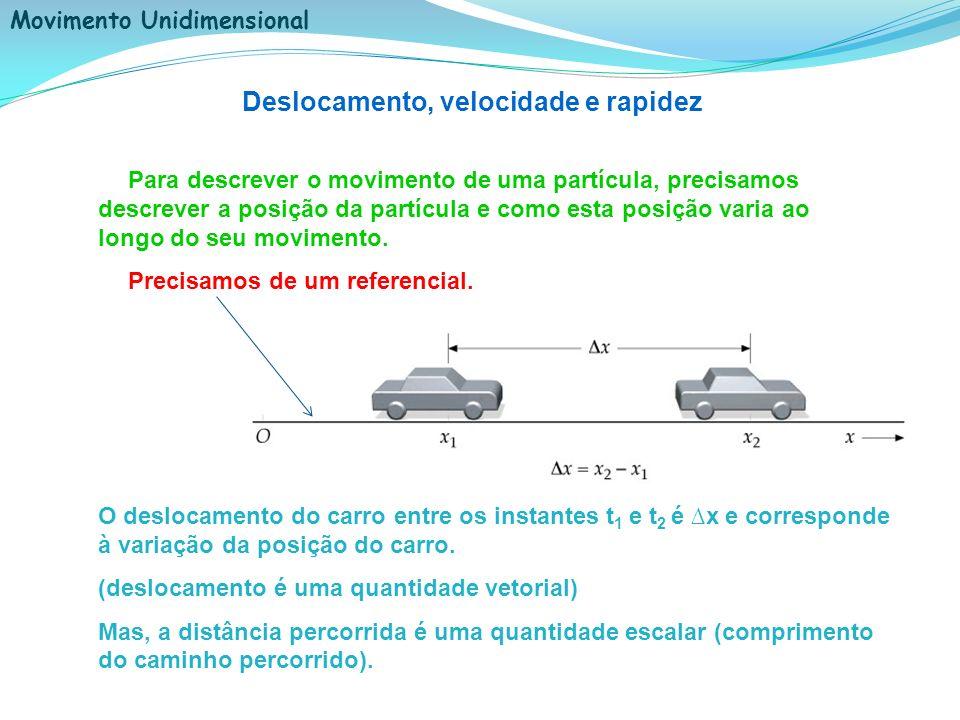 Movimento Unidimensional Deslocamento, velocidade e rapidez O deslocamento do carro entre os instantes t 1 e t 2 é x e corresponde à variação da posiç