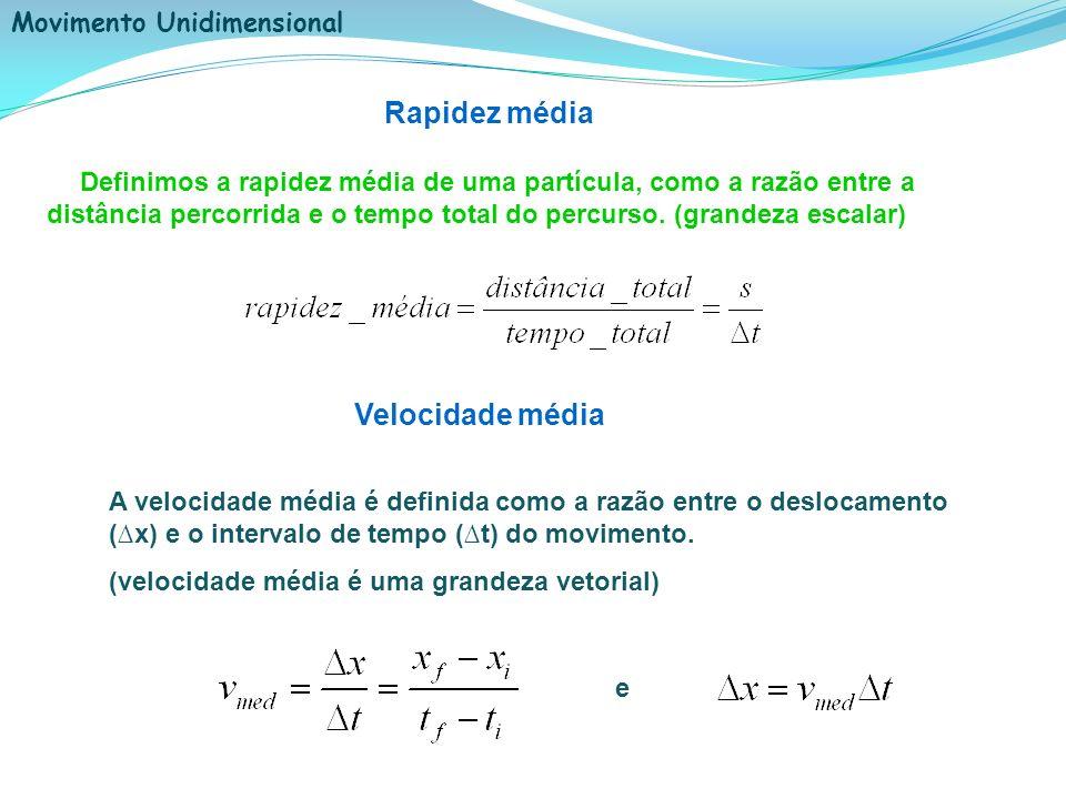 Movimento Unidimensional Rapidez média A velocidade média é definida como a razão entre o deslocamento (x) e o intervalo de tempo (t) do movimento. (v