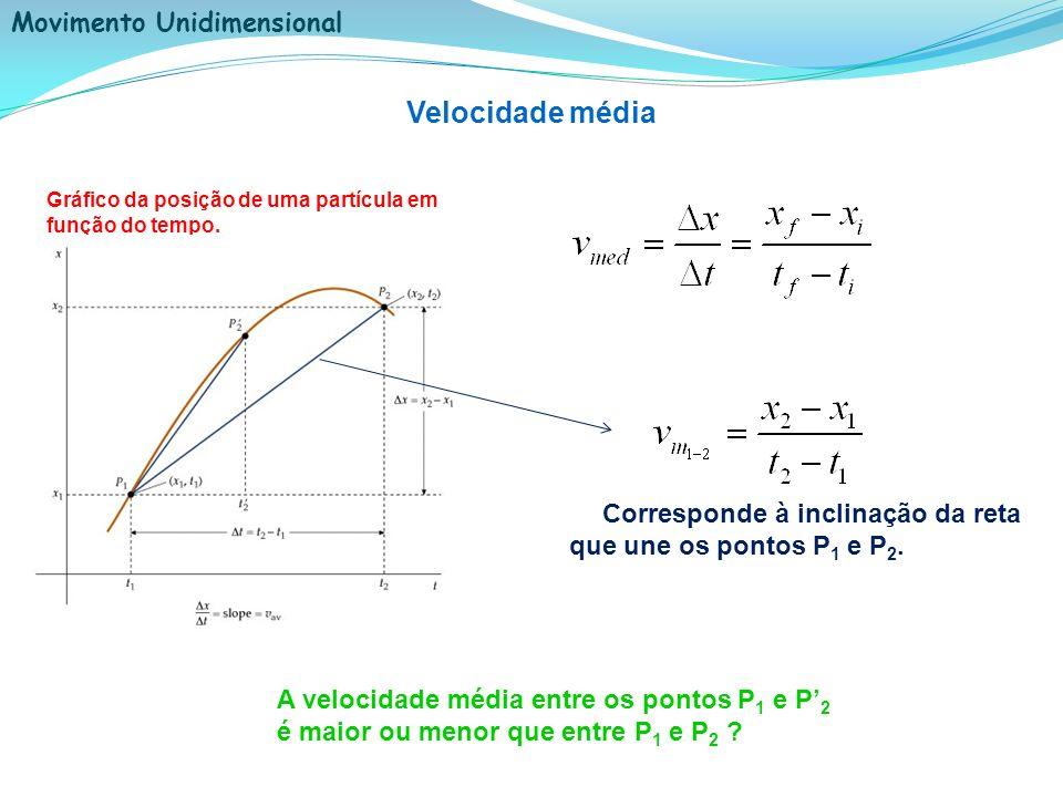 Movimento Unidimensional Corresponde à inclinação da reta que une os pontos P 1 e P 2. Velocidade média Gráfico da posição de uma partícula em função