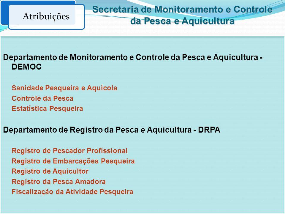 Departamento de Monitoramento e Controle da Pesca e Aquicultura - DEMOC Sanidade Pesqueira e Aquícola Controle da Pesca Estatística Pesqueira Departam