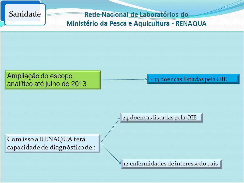Rede Nacional de Laboratórios do Ministério da Pesca e Aquicultura Rede Nacional de Laboratórios do Ministério da Pesca e Aquicultura - RENAQUA Com is