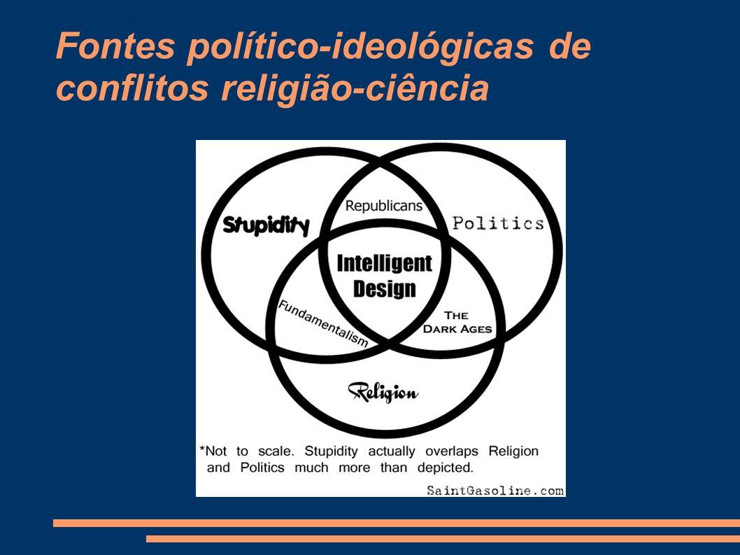 Fontes político-ideológicas de conflitos religião-ciência