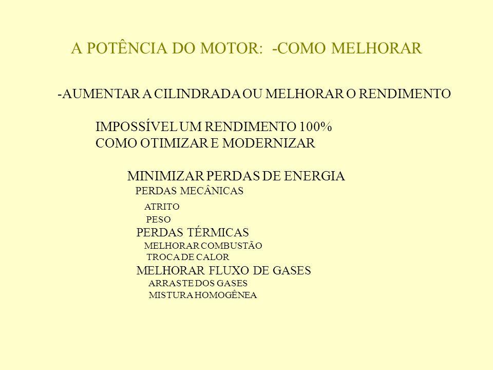 IMPOSSÍVEL UM RENDIMENTO 100% COMO OTIMIZAR E MODERNIZAR MINIMIZAR PERDAS DE ENERGIA PERDAS MECÂNICAS ATRITO PESO PERDAS TÉRMICAS MELHORAR COMBUSTÃO TROCA DE CALOR MELHORAR FLUXO DE GASES ARRASTE DOS GASES MISTURA HOMOGÊNEA -AUMENTAR A CILINDRADA OU MELHORAR O RENDIMENTO A POTÊNCIA DO MOTOR: -COMO MELHORAR