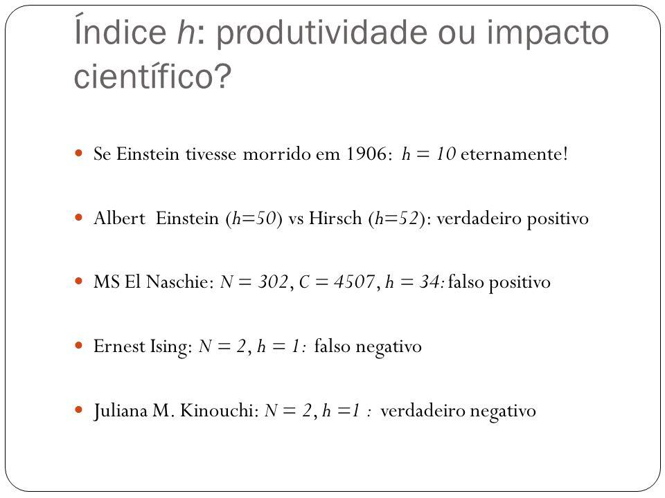 Índice h: produtividade ou impacto científico? Se Einstein tivesse morrido em 1906: h = 10 eternamente! Albert Einstein (h=50) vs Hirsch (h=52): verda
