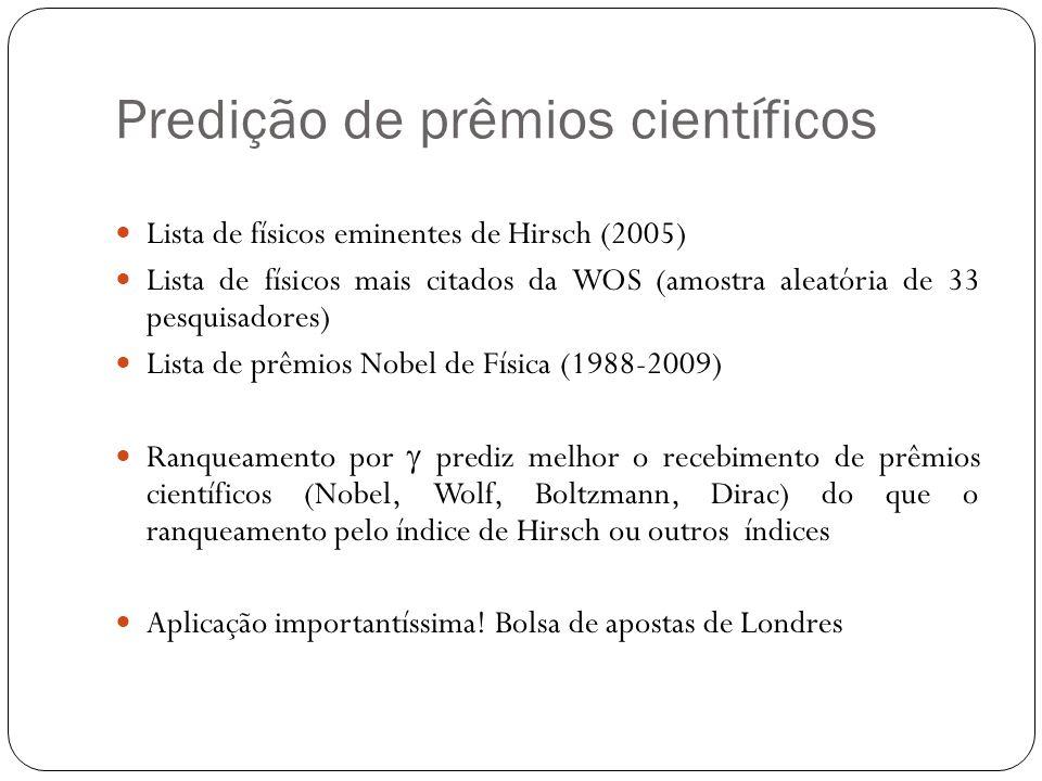 Predição de prêmios científicos Lista de físicos eminentes de Hirsch (2005) Lista de físicos mais citados da WOS (amostra aleatória de 33 pesquisadore
