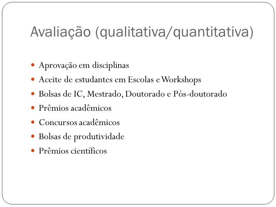 Avaliação (qualitativa/quantitativa) Aprovação em disciplinas Aceite de estudantes em Escolas e Workshops Bolsas de IC, Mestrado, Doutorado e Pós-dout