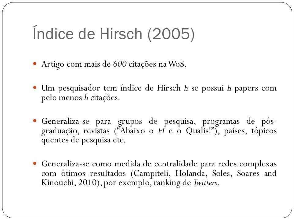 Índice de Hirsch (2005) Artigo com mais de 600 citações na WoS. Um pesquisador tem índice de Hirsch h se possui h papers com pelo menos h citações. Ge