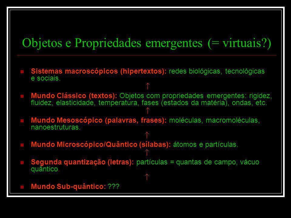 Objetos e Propriedades emergentes (= virtuais?) Sistemas macroscópicos (hipertextos): redes biológicas, tecnológicas e sociais. Mundo Clássico (textos