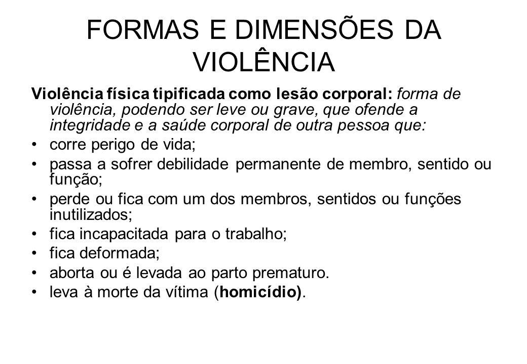FORMAS E DIMENSÕES DA VIOLÊNCIA Violência física tipificada como lesão corporal: forma de violência, podendo ser leve ou grave, que ofende a integrida