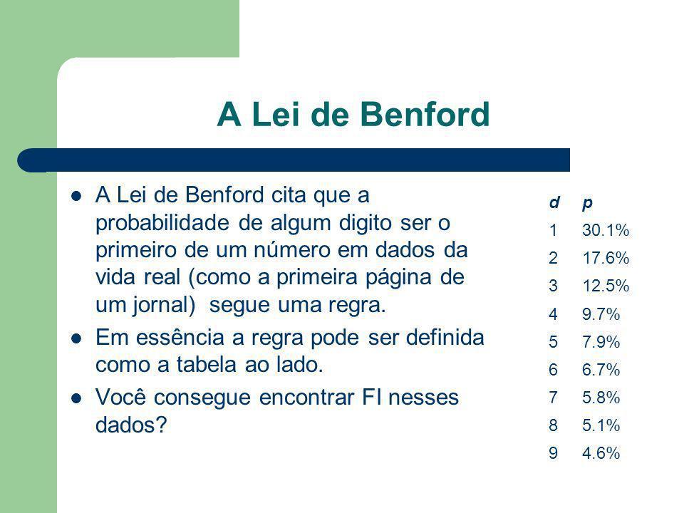 A Lei de Benford A Lei de Benford cita que a probabilidade de algum digito ser o primeiro de um número em dados da vida real (como a primeira página d