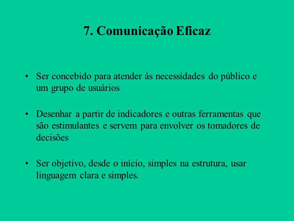 7. Comunicação Eficaz Ser concebido para atender às necessidades do público e um grupo de usuários Desenhar a partir de indicadores e outras ferrament