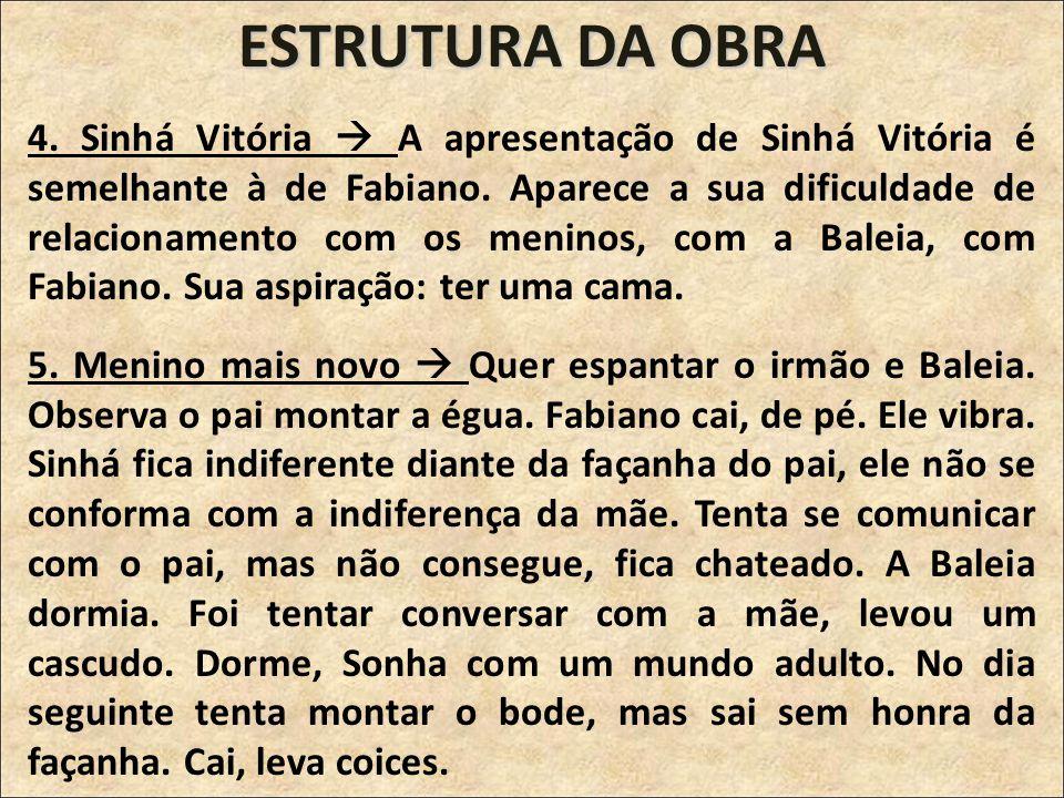 ESTRUTURA DA OBRA 4. Sinhá Vitória A apresentação de Sinhá Vitória é semelhante à de Fabiano. Aparece a sua dificuldade de relacionamento com os menin