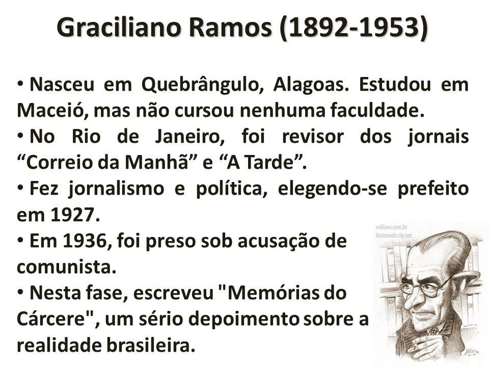 Graciliano Ramos (1892-1953) Nasceu em Quebrângulo, Alagoas. Estudou em Maceió, mas não cursou nenhuma faculdade. No Rio de Janeiro, foi revisor dos j