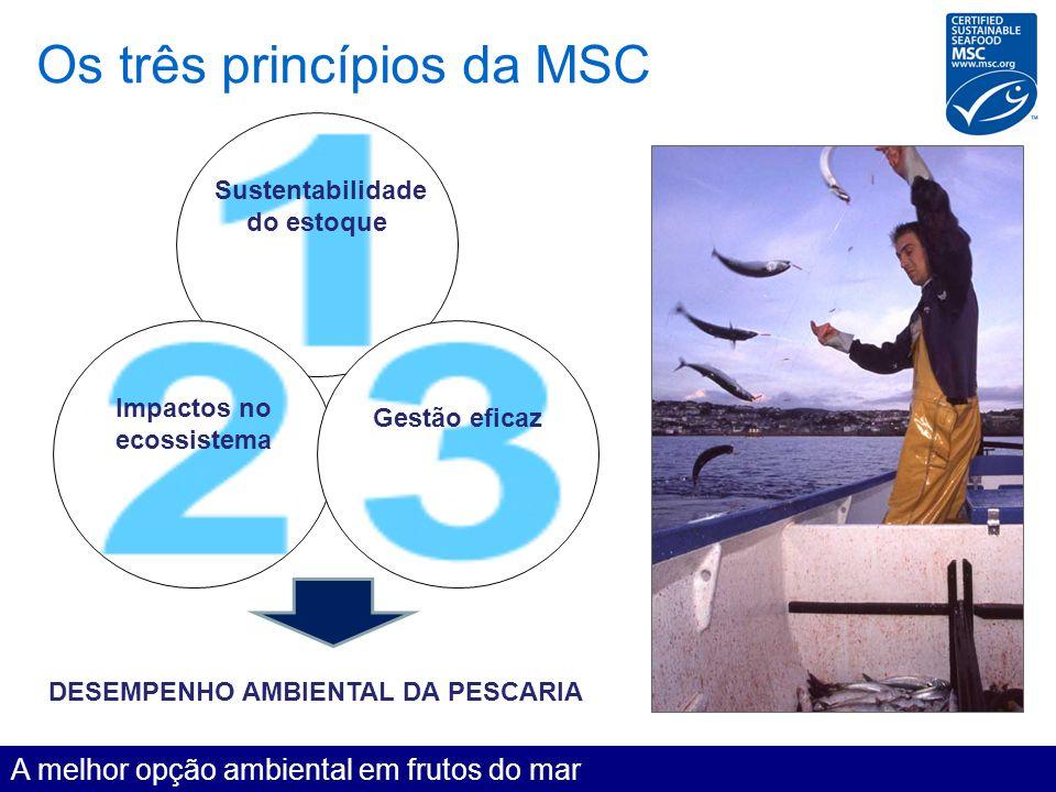 Os três princípios da MSC A melhor opção ambiental em frutos do mar Sustentabilidade do estoque Impactos no ecossistema Gestão eficaz DESEMPENHO AMBIE