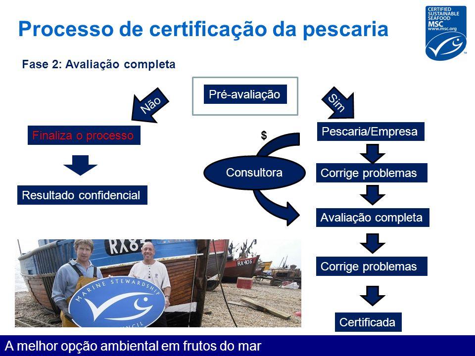 Processo de certificação da pescaria A melhor opção ambiental em frutos do mar Fase 2: Avaliação completa Pré-avaliação Não Sim Finaliza o processo Co