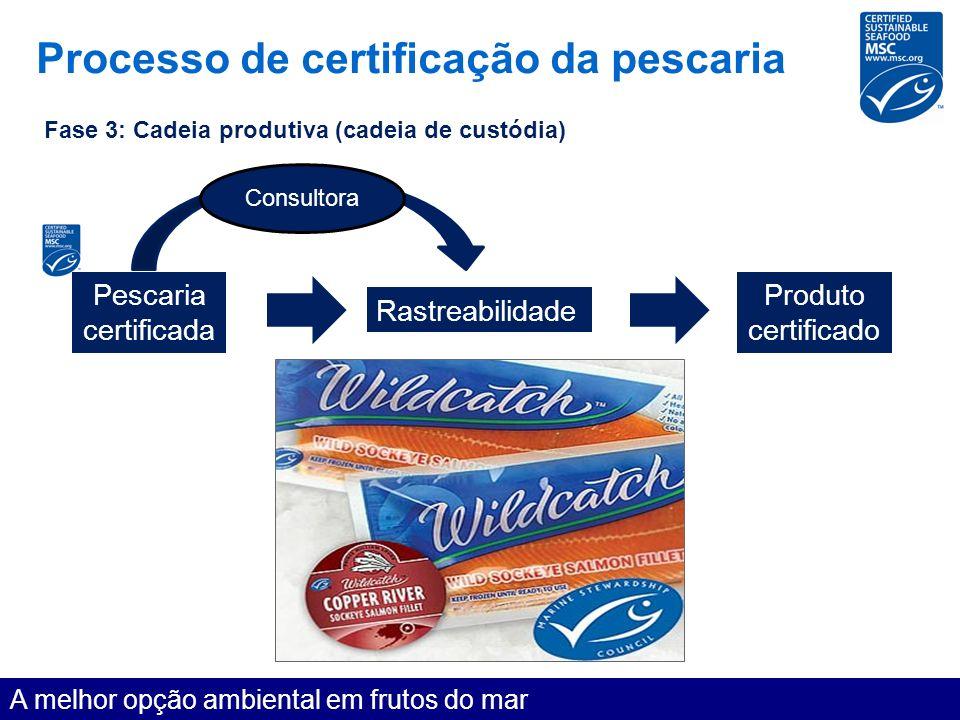 Processo de certificação da pescaria A melhor opção ambiental em frutos do mar Fase 3: Cadeia produtiva (cadeia de custódia) Pescaria certificada Rast