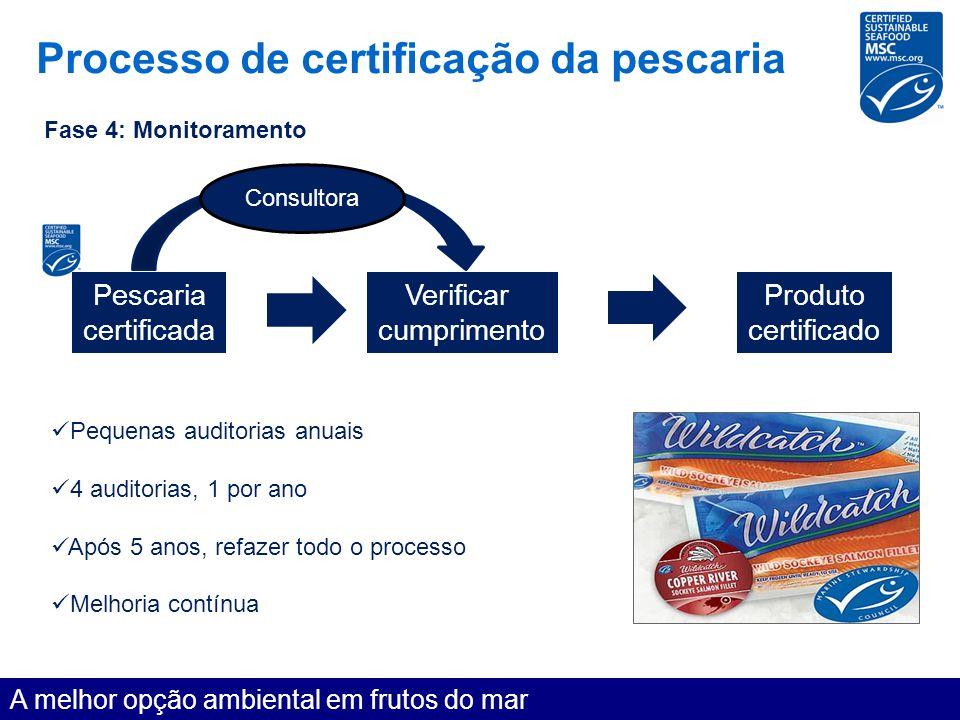 Processo de certificação da pescaria A melhor opção ambiental em frutos do mar Fase 4: Monitoramento Pescaria certificada Verificar cumprimento Produt