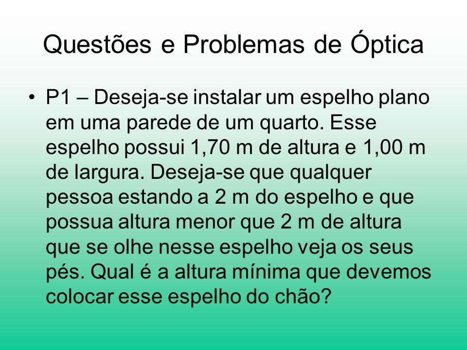 Questões e Problemas de Óptica P1 – Deseja-se instalar um espelho plano em uma parede de um quarto. Esse espelho possui 1,70 m de altura e 1,00 m de l