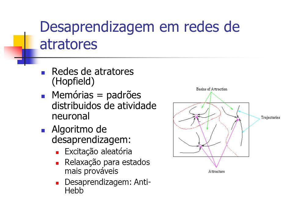 Desaprendizagem em redes de atratores Redes de atratores (Hopfield) Memórias = padrões distribuidos de atividade neuronal Algoritmo de desaprendizagem: Excitação aleatória Relaxação para estados mais prováveis Desaprendizagem: Anti- Hebb