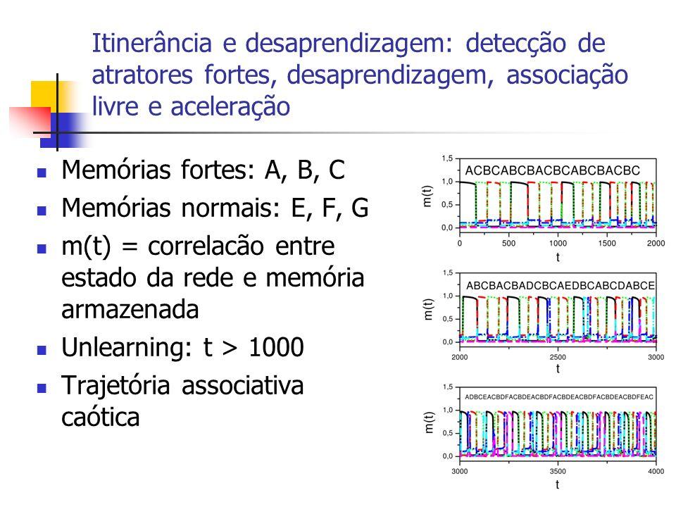 Itinerância e desaprendizagem: detecção de atratores fortes, desaprendizagem, associação livre e aceleração Memórias fortes: A, B, C Memórias normais: E, F, G m(t) = correlacão entre estado da rede e memória armazenada Unlearning: t > 1000 Trajetória associativa caótica