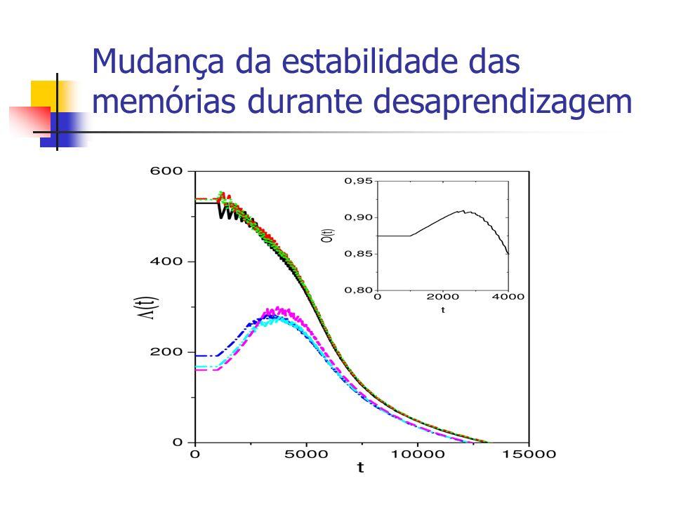 Mudança da estabilidade das memórias durante desaprendizagem