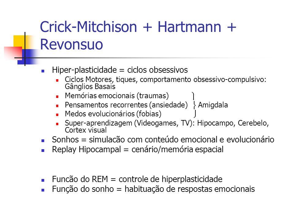 Crick-Mitchison + Hartmann + Revonsuo Hiper-plasticidade = ciclos obsessivos Ciclos Motores, tiques, comportamento obsessivo-compulsivo: Gânglios Basais Memórias emocionais (traumas) Pensamentos recorrentes (ansiedade) Amigdala Medos evolucionários (fobias) Super-aprendizagem (Videogames, TV): Hipocampo, Cerebelo, Cortex visual Sonhos = simulacão com conteúdo emocional e evolucionário Replay Hipocampal = cenário/memória espacial Funcão do REM = controle de hiperplasticidade Função do sonho = habituação de respostas emocionais