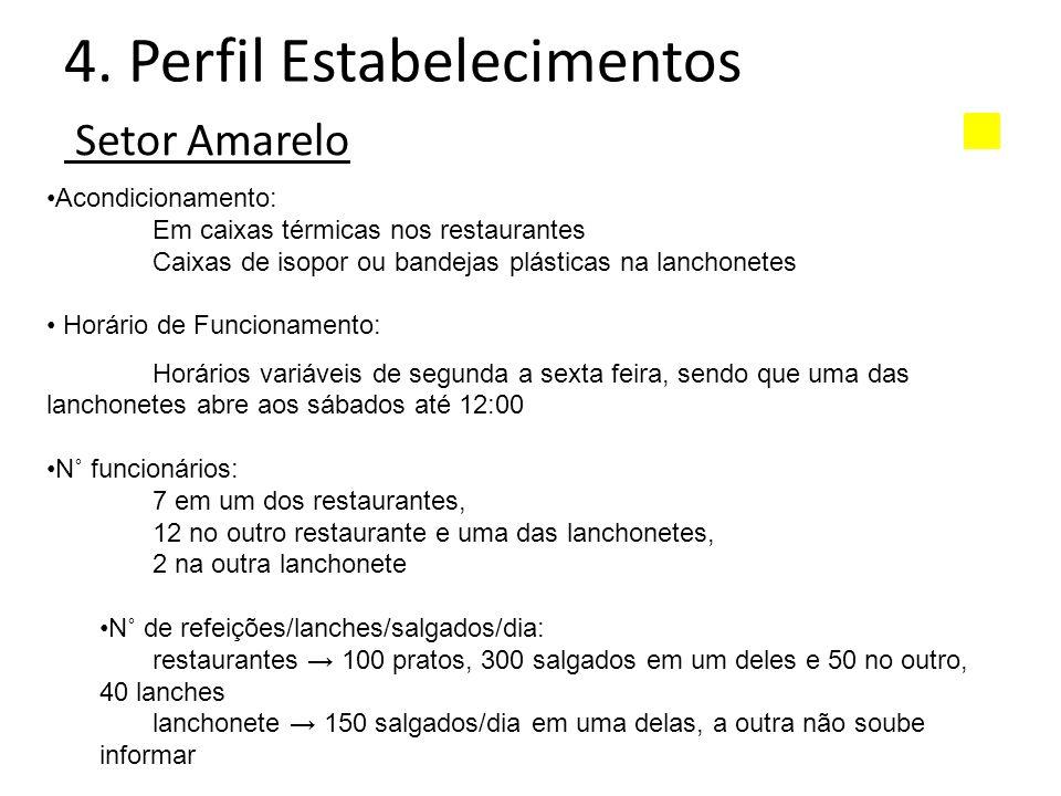 4. Perfil Estabelecimentos Setor Amarelo Acondicionamento: Em caixas térmicas nos restaurantes Caixas de isopor ou bandejas plásticas na lanchonetes H