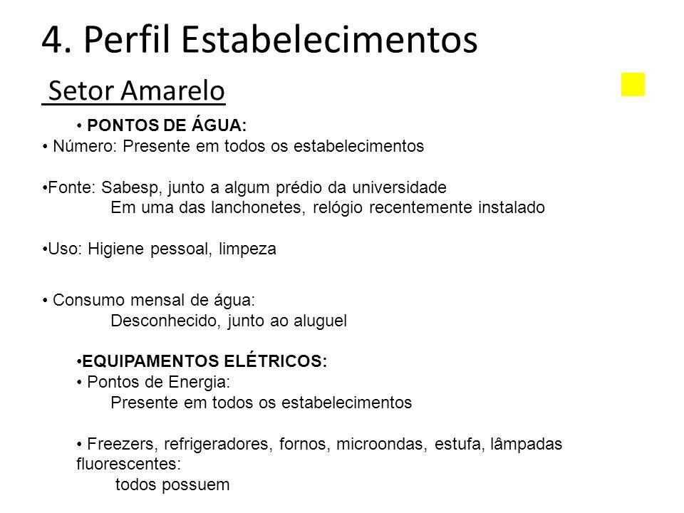 4. Perfil Estabelecimentos Setor Amarelo PONTOS DE ÁGUA: Número: Presente em todos os estabelecimentos Fonte: Sabesp, junto a algum prédio da universi