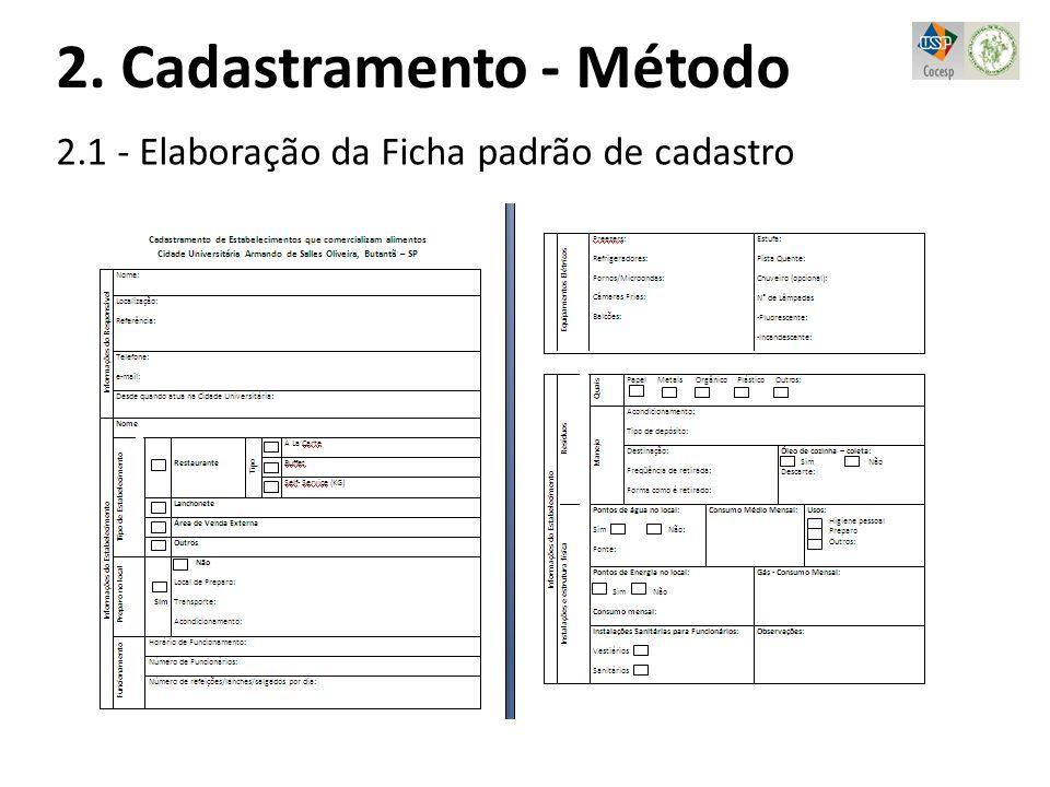2. Cadastramento - Método 2.1 - Elaboração da Ficha padrão de cadastro